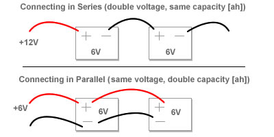 Series Battery Wiring Wiring Diagram All
